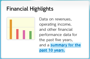 Financial Highlights Data on revenues, operating income, and other financial performance data for the past five years, and a summary for the past 10 years