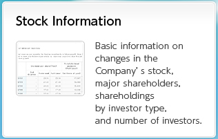 Stock Information Basic information on changes in the Company's stock, major shareholders, shareholdings by investor type, and number of investors