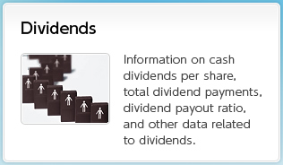 Dividends Information on cash dividends per share, total dividend payments, dividend payout ratio, and other data related to dividends