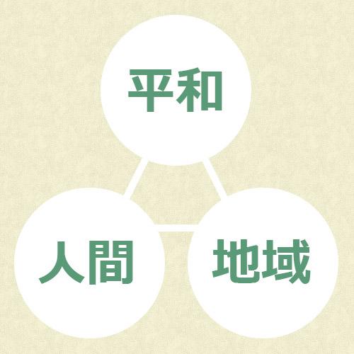 イオンの植樹活動 | 環境の取り組み | イオンのサステナビリティ ...